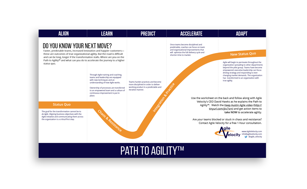 PathtoAgility.png